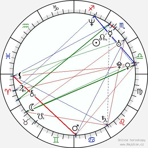 David Jackson wikipedie wiki 2018, 2019 horoskop