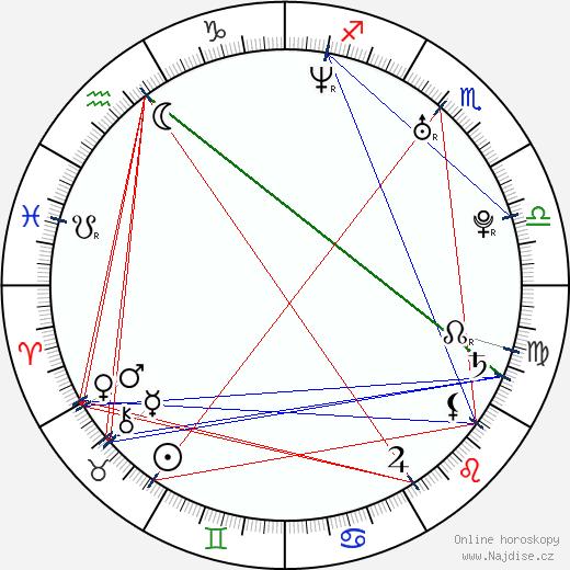 David Jarolím wikipedie wiki 2017, 2018 horoskop