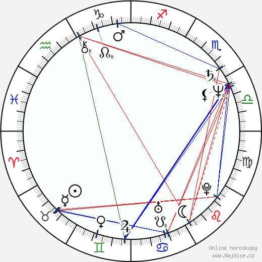 David Keith wikipedie wiki 2019, 2020 horoskop