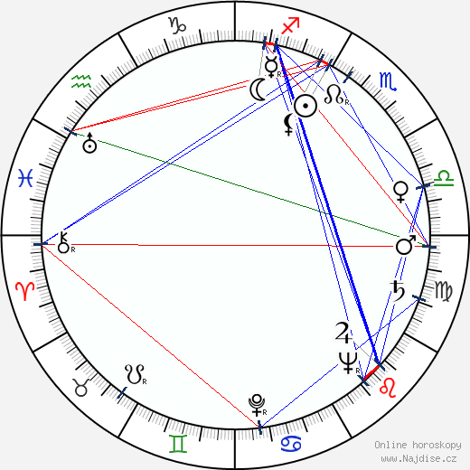 David Kossoff wikipedie wiki 2018, 2019 horoskop