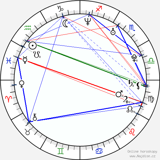 David Kraus wikipedie wiki 2018, 2019 horoskop