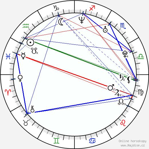 David Kraus wikipedie wiki 2019, 2020 horoskop