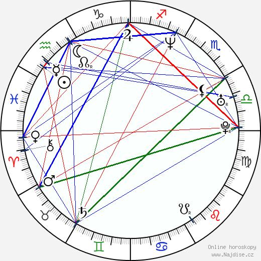 David Lammers wikipedie wiki 2017, 2018 horoskop