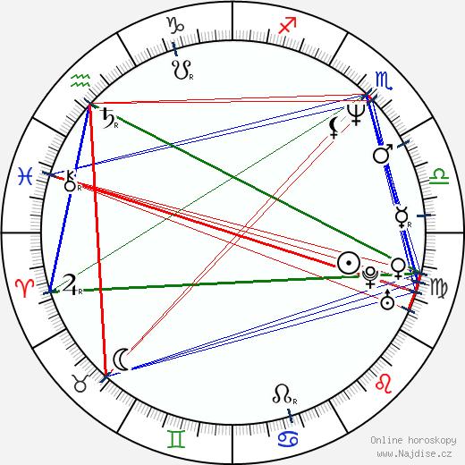 David Lee Smith wikipedie wiki 2019, 2020 horoskop