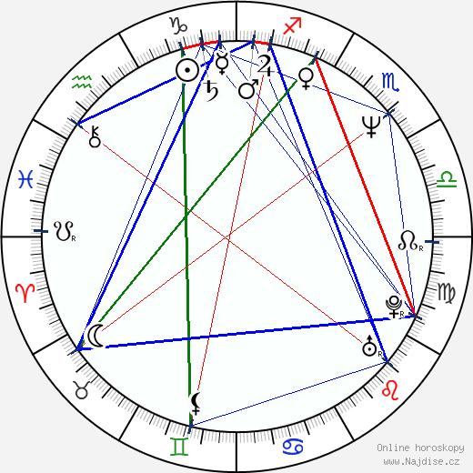 David Marciano wikipedie wiki 2019, 2020 horoskop