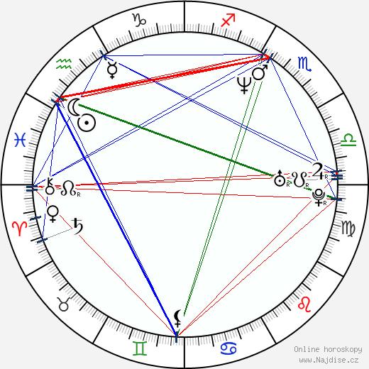 David Masterson wikipedie wiki 2019, 2020 horoskop