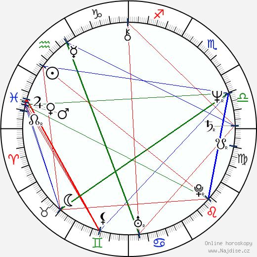 David Naughton wikipedie wiki 2017, 2018 horoskop