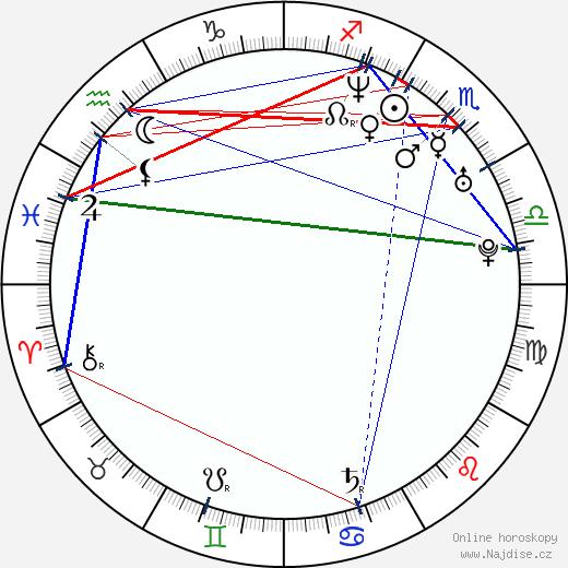 David O'Donnell wikipedie wiki 2018, 2019 horoskop