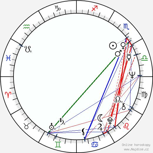 David Ogden Stiers wikipedie wiki 2019, 2020 horoskop