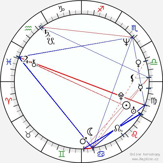 David Packer wikipedie wiki 2019, 2020 horoskop