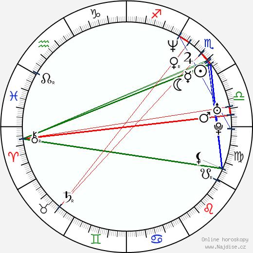 David Padrusch wikipedie wiki 2018, 2019 horoskop