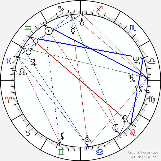 David Patrick Kelly wikipedie wiki 2017, 2018 horoskop