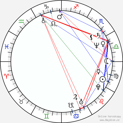 David Paymer wikipedie wiki 2019, 2020 horoskop