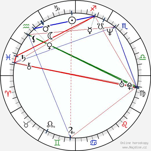 David Rath wikipedie wiki 2020, 2021 horoskop