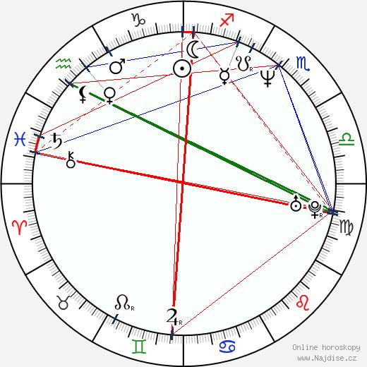 David S. Goyer wikipedie wiki 2019, 2020 horoskop