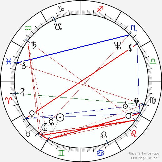 David Schneider wikipedie wiki 2020, 2021 horoskop