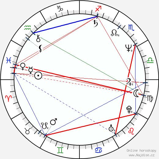 David Silverman wikipedie wiki 2019, 2020 horoskop