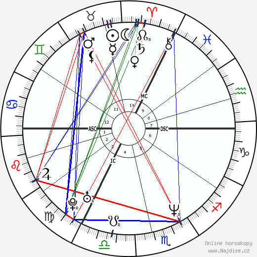 David Taboureau wikipedie wiki 2018, 2019 horoskop