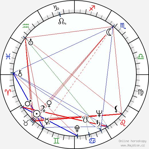 David Tomlinson wikipedie wiki 2019, 2020 horoskop