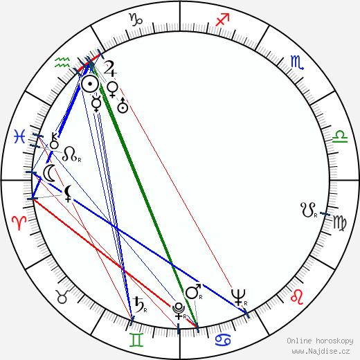 David Wayne wikipedie wiki 2018, 2019 horoskop