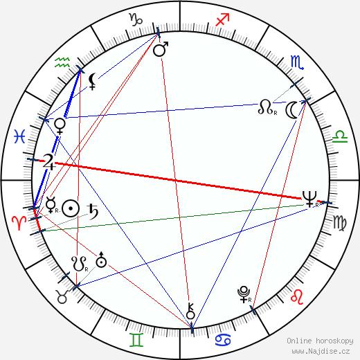 David Winters wikipedie wiki 2020, 2021 horoskop