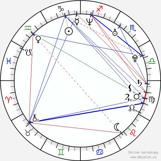 David Zahedian wikipedie wiki 2018, 2019 horoskop