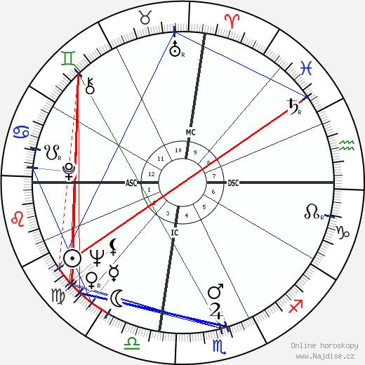 Dean Beard wikipedie wiki 2017, 2018 horoskop
