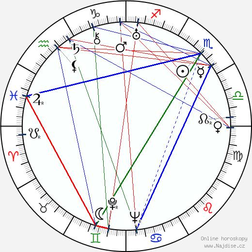 Dean Jagger wikipedie wiki 2019, 2020 horoskop