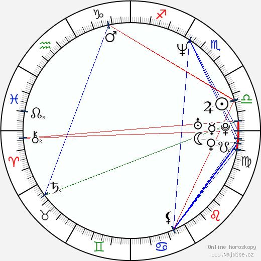 Dean Marshall wikipedie wiki 2018, 2019 horoskop