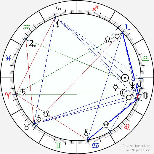 Dean Reed wikipedie wiki 2018, 2019 horoskop