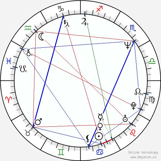 DeAnna Madsen wikipedie wiki 2018, 2019 horoskop