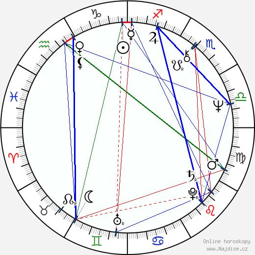 Deannie Yip wikipedie wiki 2018, 2019 horoskop