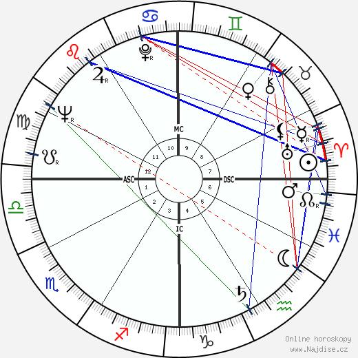 Debbie Reynolds wikipedie wiki 2019, 2020 horoskop