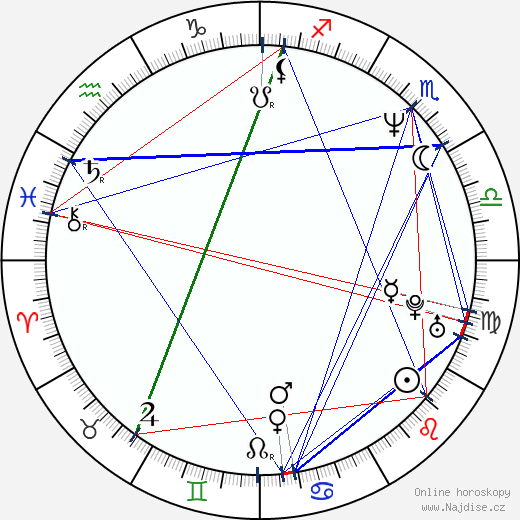 Debi Mazar wikipedie wiki 2020, 2021 horoskop