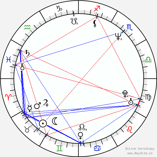 Deborah Kara Unger wikipedie wiki 2018, 2019 horoskop