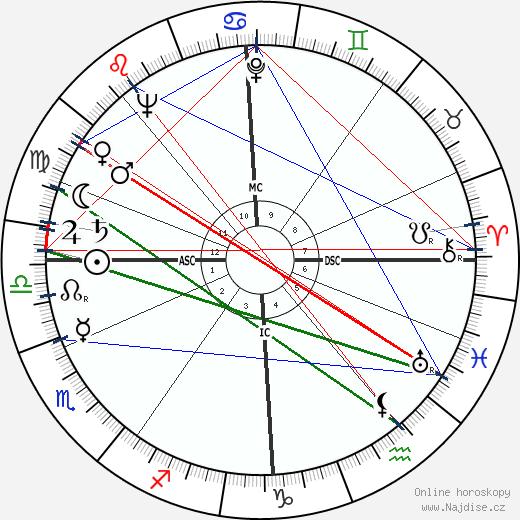 Deborah Kerr wikipedie wiki 2019, 2020 horoskop