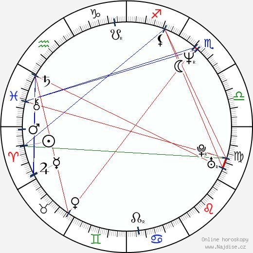 Deborah Unger wikipedie wiki 2018, 2019 horoskop