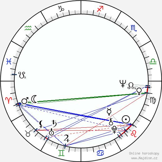 Deborah Walley wikipedie wiki 2018, 2019 horoskop