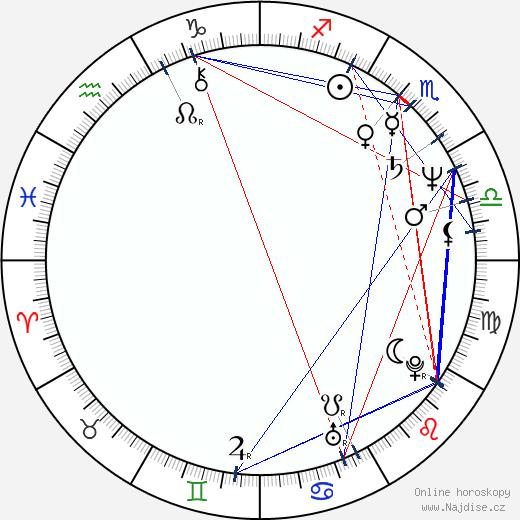 Deborah Winters wikipedie wiki 2017, 2018 horoskop