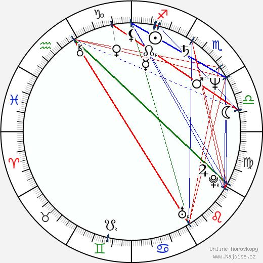 Deborra-Lee Furness wikipedie wiki 2019, 2020 horoskop