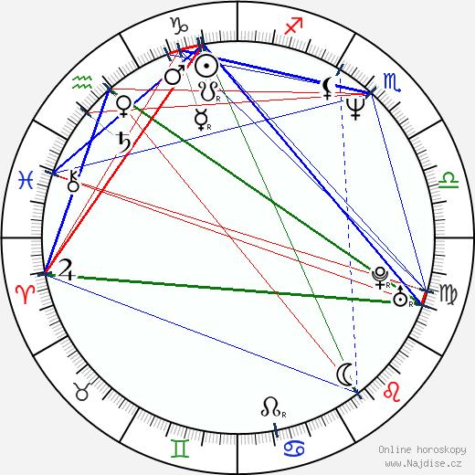 Dedee Pfeiffer wikipedie wiki 2018, 2019 horoskop
