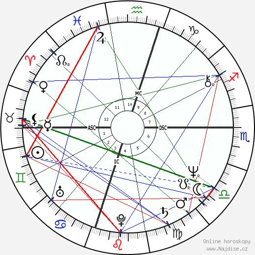 Dee Dee Bridgewater wikipedie wiki 2018, 2019 horoskop