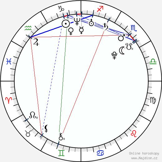Deepika Padukone wikipedie wiki 2018, 2019 horoskop