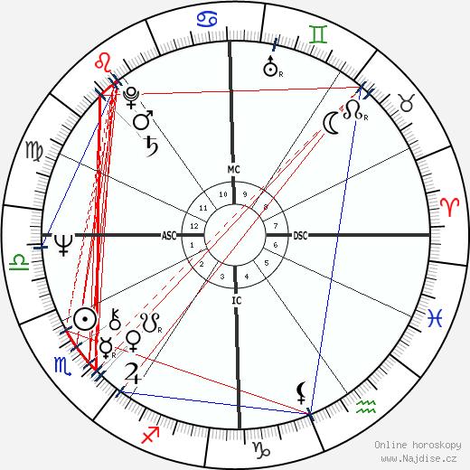 Deidre Hall wikipedie wiki 2020, 2021 horoskop