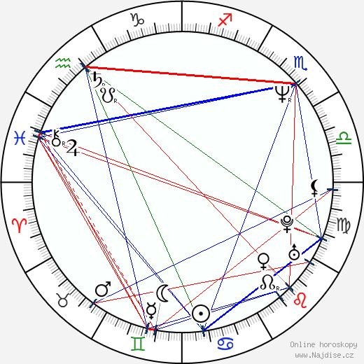 Deirdre Lovejoy wikipedie wiki 2019, 2020 horoskop
