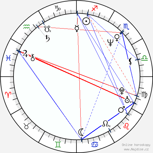 Delaney Williams wikipedie wiki 2020, 2021 horoskop
