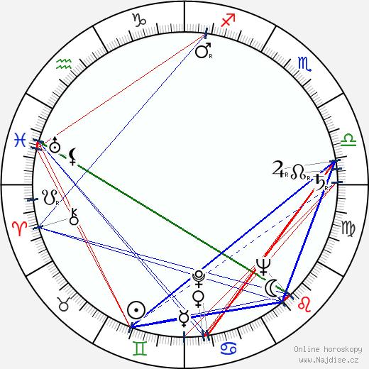 Denholm Elliott wikipedie wiki 2020, 2021 horoskop