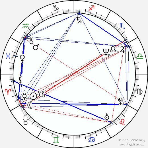 Denis O'Brien wikipedie wiki 2018, 2019 horoskop
