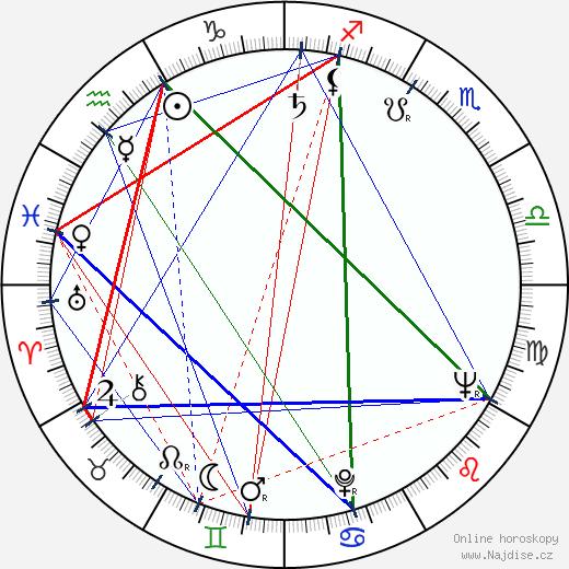 Denis Sanders wikipedie wiki 2018, 2019 horoskop