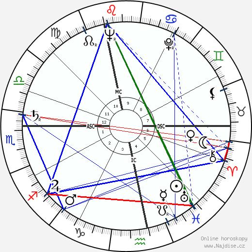 Denise Gence wikipedie wiki 2018, 2019 horoskop